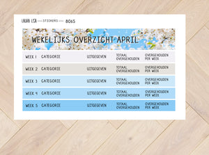 Sticker sheet weekly overview April 8065
