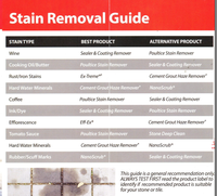 AQUA MIX STAIN REMOVAL GUIDE