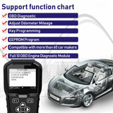 OBDProg MT601 Odometer (Mileage) Adjustment Tool and Key Programmer