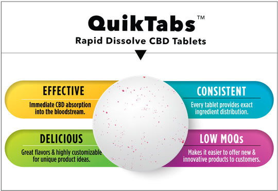 QuikTabs™ Rapid Dissolve Tablets