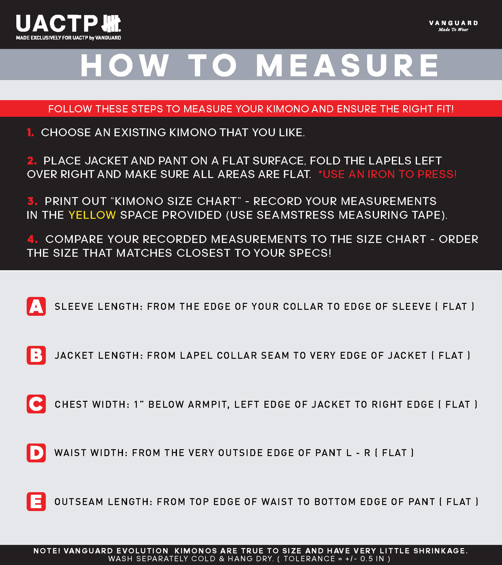 UACTP How to measure your Gi