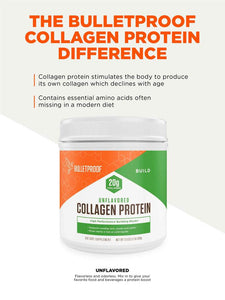 Unflavored Collagen Protein - 17.6 oz