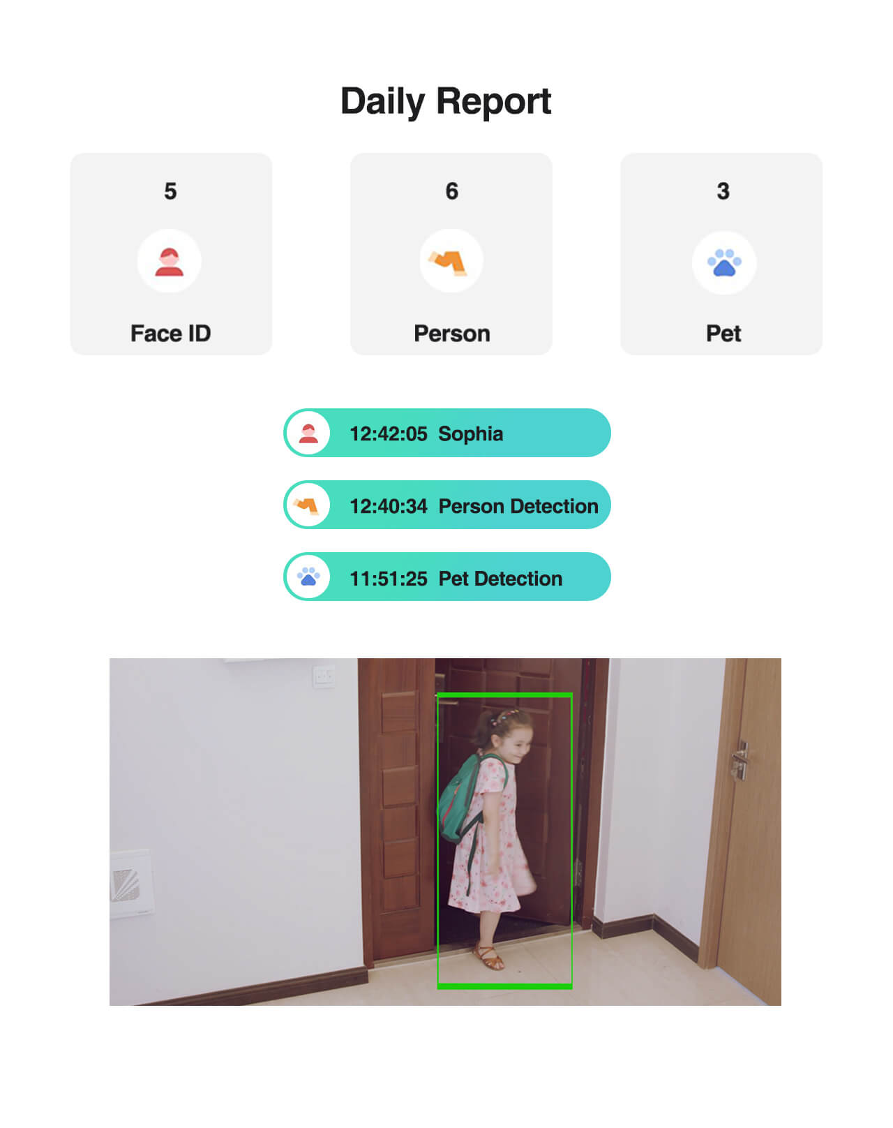 SimCam 1S AI Indoor Home Security Camera 24/7 recording