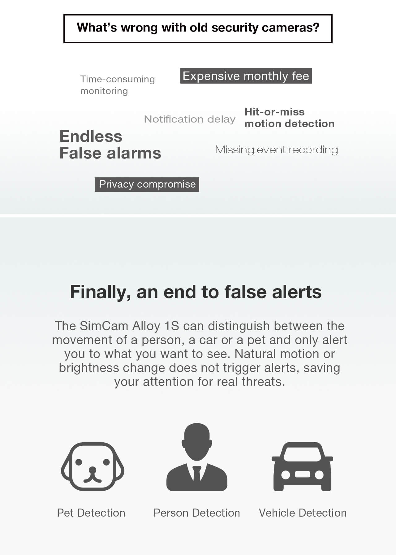 SimCam Alloy 1S AI Outdoor Security Camera main features