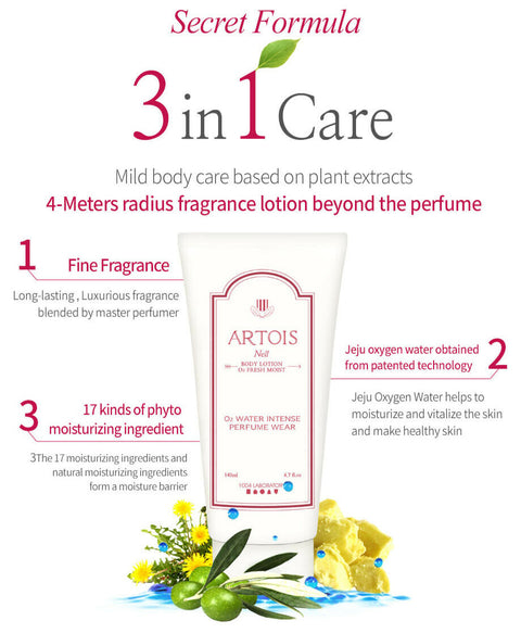[1004 Laboratory] Artois Nell Body Lotion 140ml K-beauty Floral Musky Scent - BEST BEAUTIP