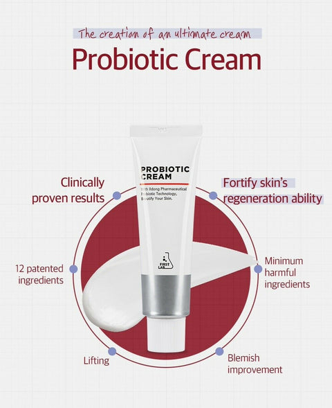 [FIRSTLAB] Probiotic Cream 50ml / 1.69oz K-beauty Skin regeneration - BEST BEAUTIP