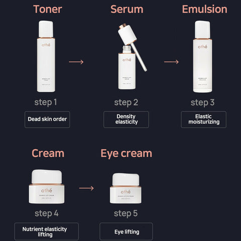 [athe] Beauty Double-Lift Emulsion 125ml / 4.22 fl.oz K-beauty Anti-aging - BEST BEAUTIP