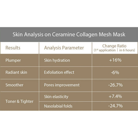 [CERAMINE] Pure Collagen Mesh Mask 1set (10ea) K-beauty V line lifting - BEST BEAUTIP