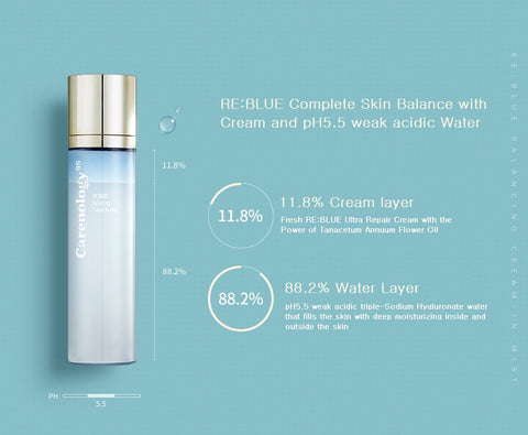[Carenology95] RE:BLUE Balancing Cream-In-Mist 120ml / 4oz K-beauty - BEST BEAUTIP