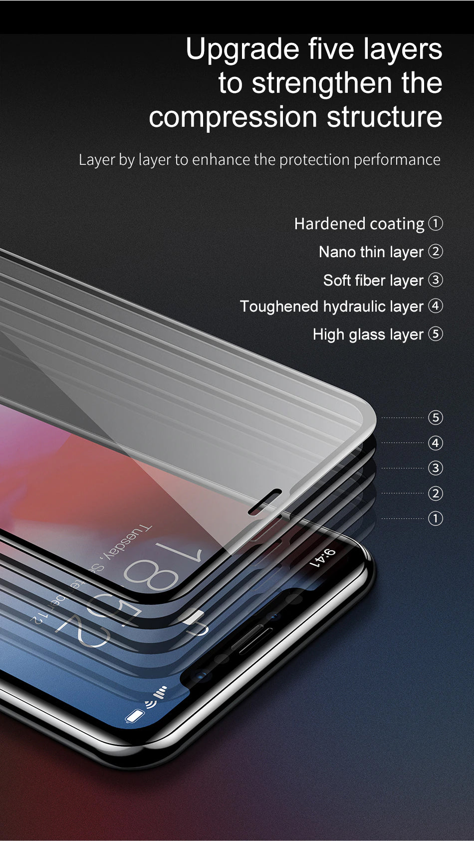 0.3mm Screen Protector Full Coverage Protective Tempered Glass For iPhone Xs Xs Max XR Max