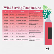 Load image into Gallery viewer, Wine Bottle Thermometer - Serve your wine at its perfect temp