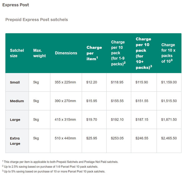 Express Post New Prices