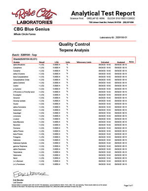 Certified Organic Hemp Flower – Strain: Blue Genius (CBG)