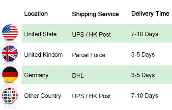 Shipping lead times