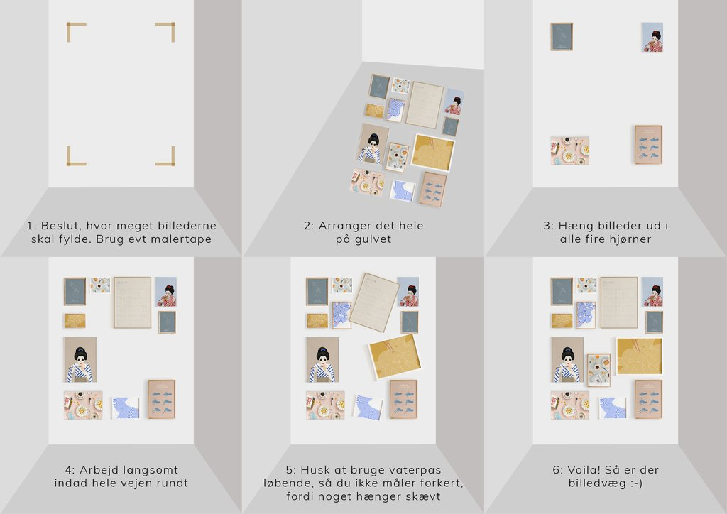 step by step guide, gallery wall, posters, poster wall, art wall, taisho