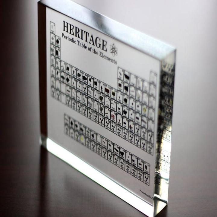 The Heritage Periodic Table Display