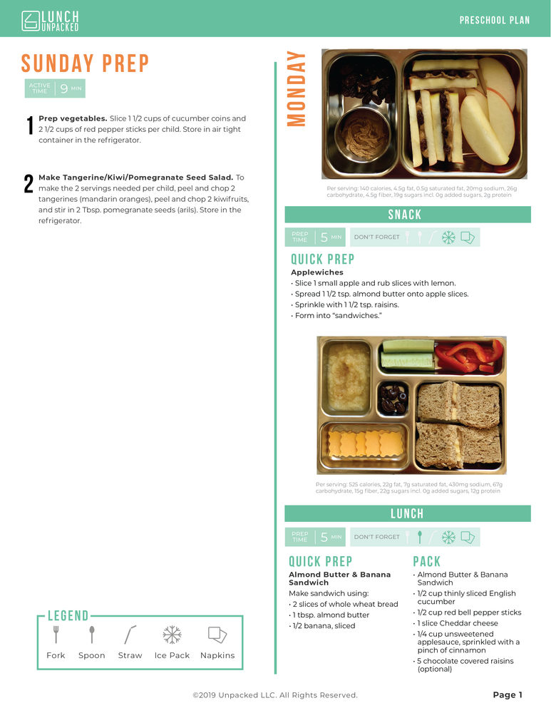 Example of Lunch Unpacked school lunch packing guide.
