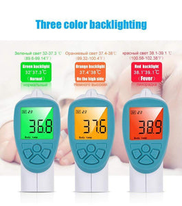 Game Changing Idea Forehead Infrared Digital Thermometer