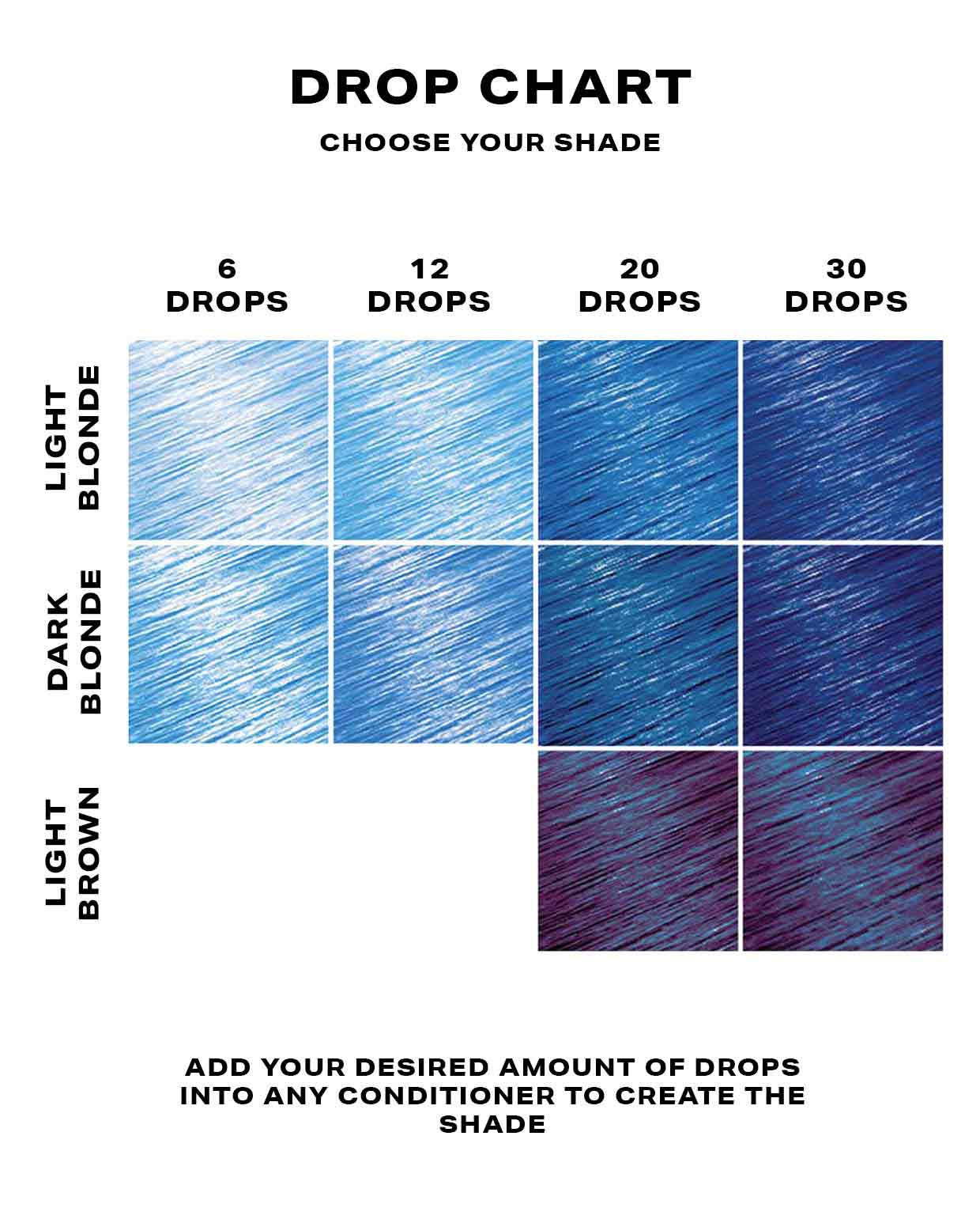 Blue Hair Dye - DROP IT Kit