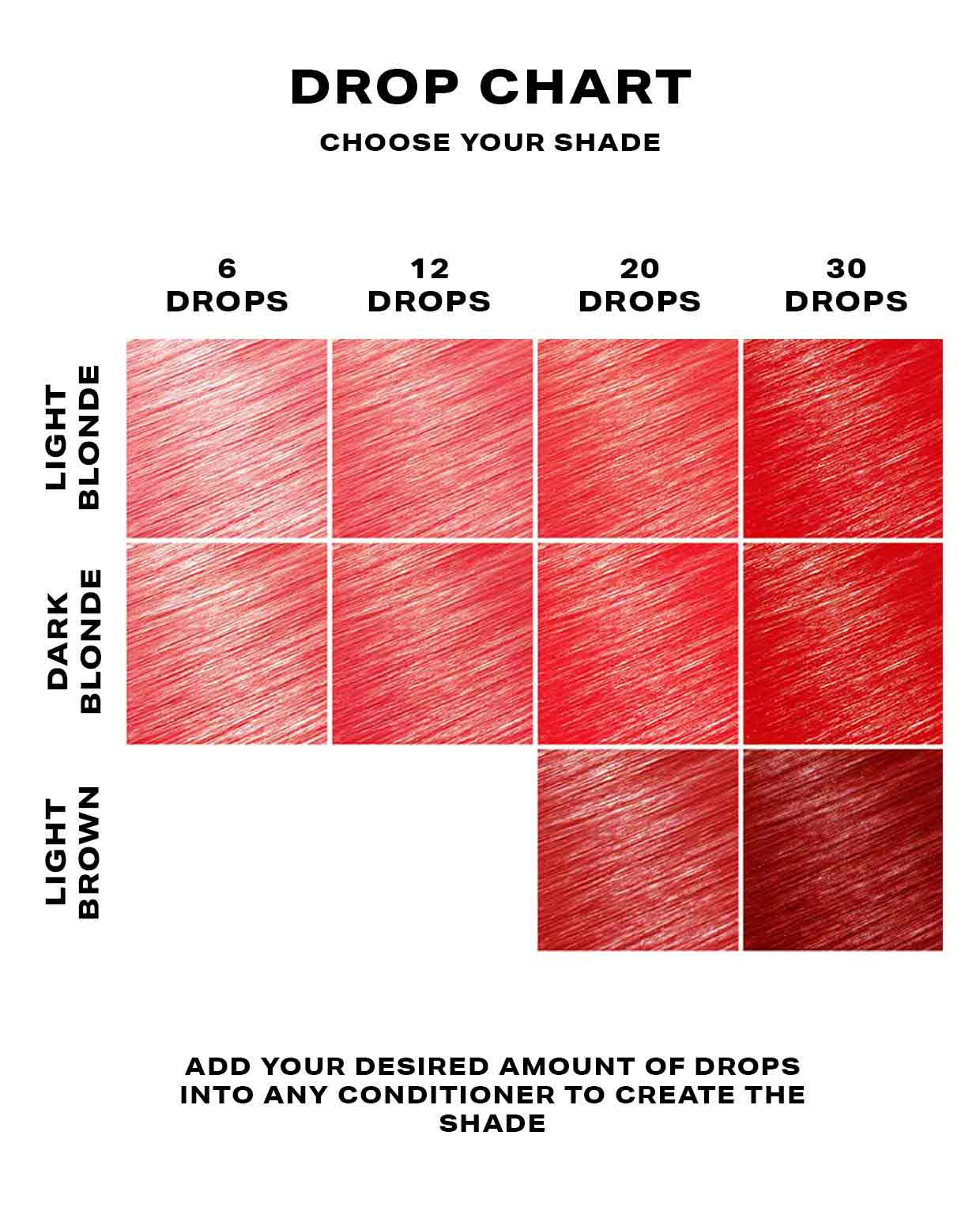 Red Hair Dye - DROP IT Kit