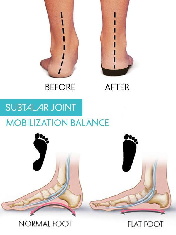 Orthopedic Bunion Corrector 2.0(2PCS ONLY $19.99!!)