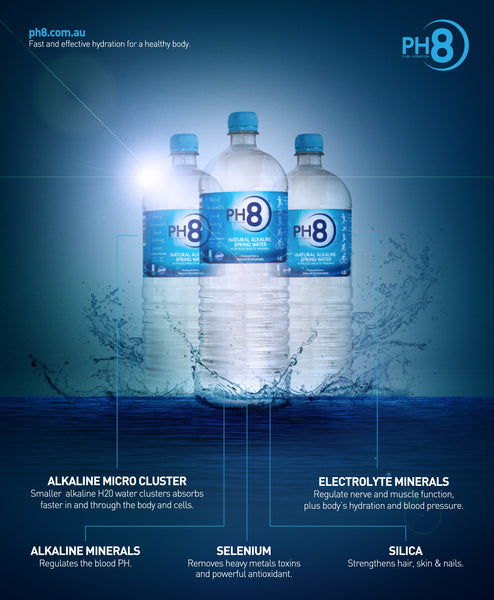 PH8 Natural Alkaline Water benefits