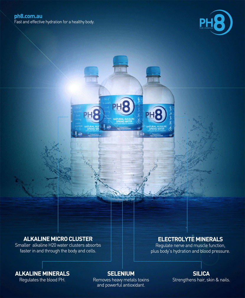 recognised health benefits of natural alkaline water with electrolyte minerals