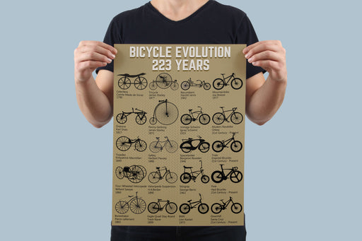 Bicycle Evolution Poster - Global Cycling Gear