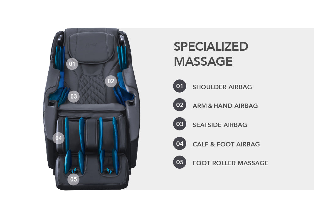 Specialized Massage