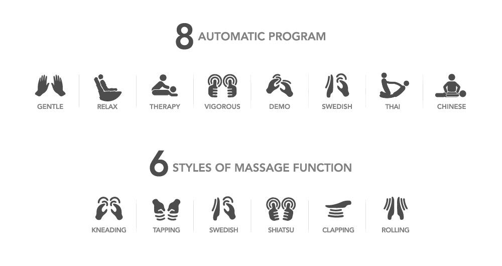 8 Automatic Programs and 6 Styles of Massage Functions