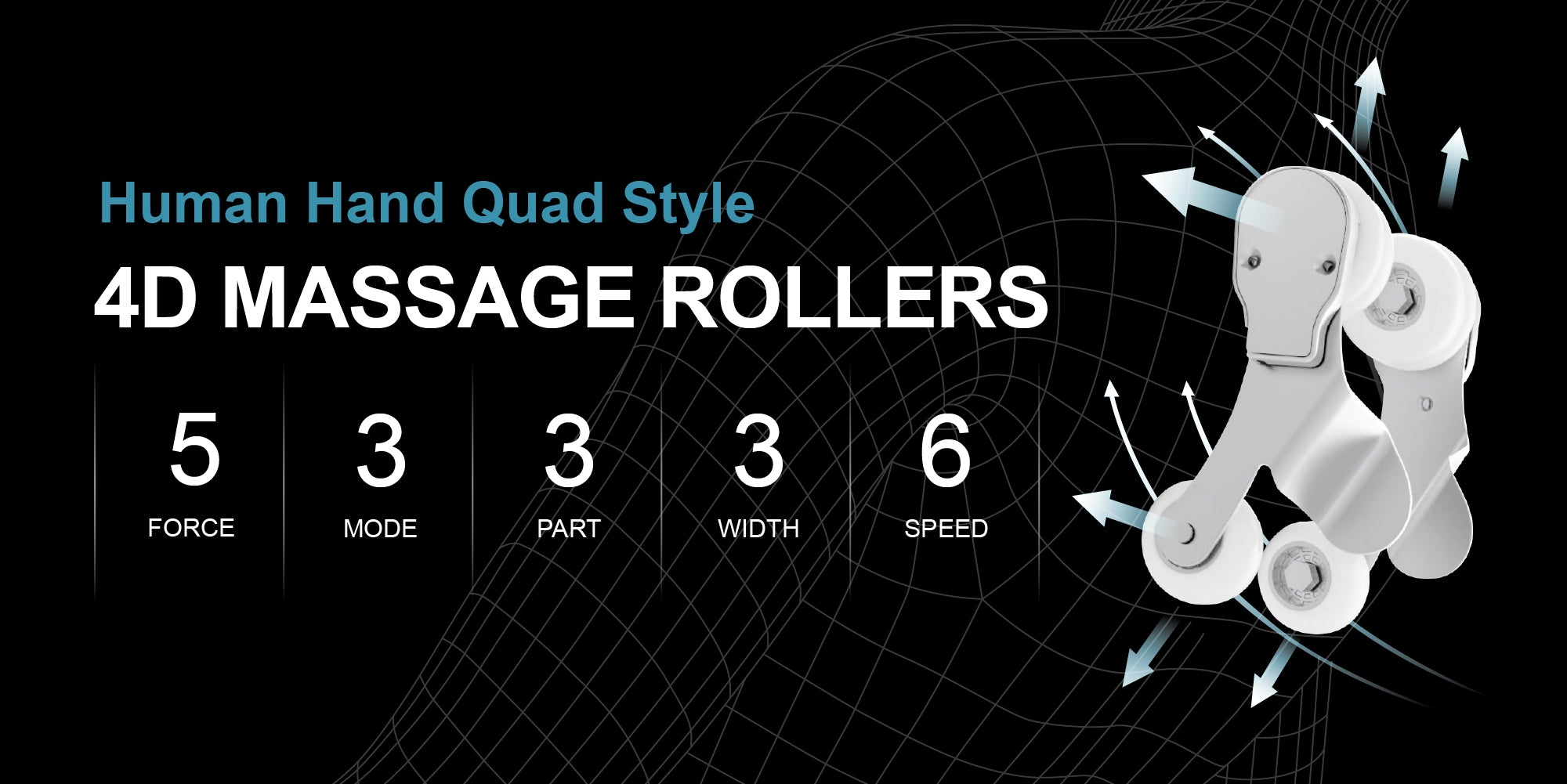 Human Hand Quad Style - 4D Massage Rollers
