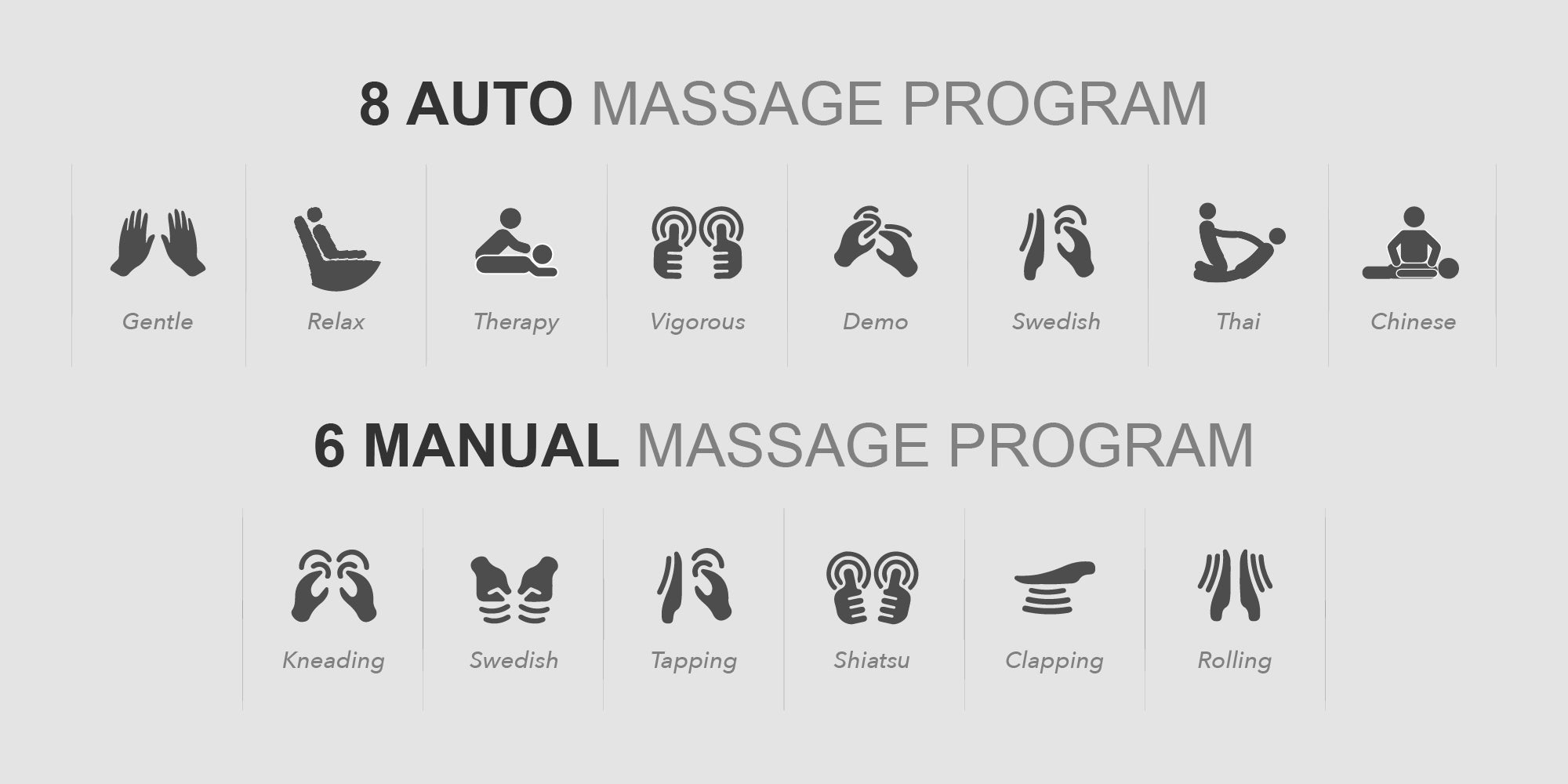 8 auto massage programs and 6 manual massage programs