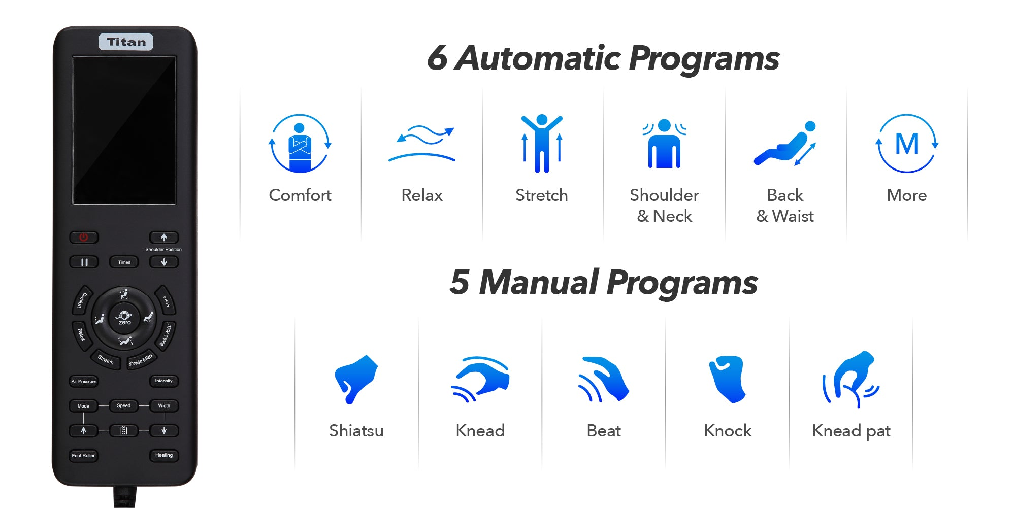 6 automatic programs and 5 manual programs