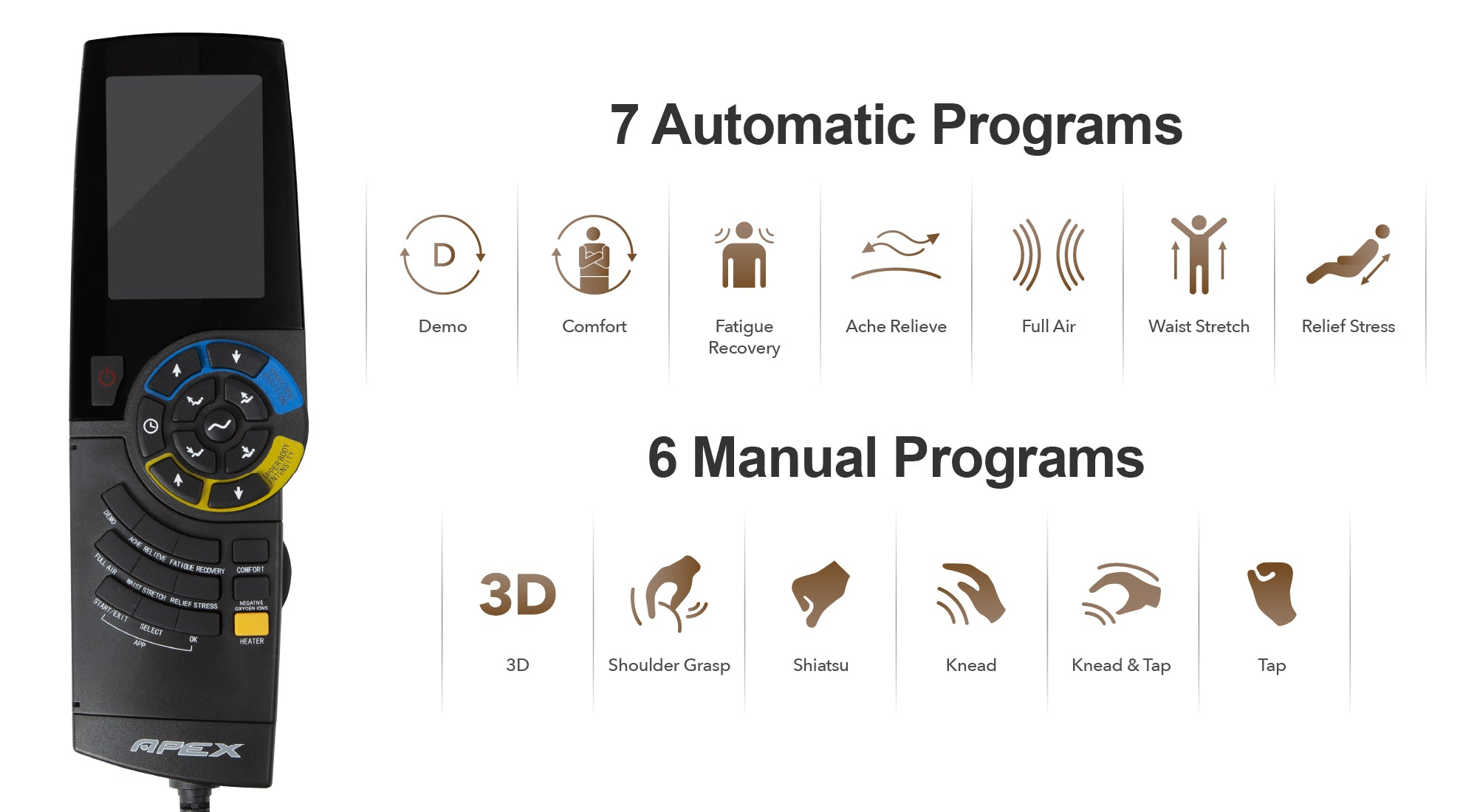 7 Automatic Programs, 6 Manual Programs