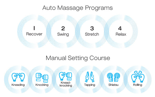 auto massage programs