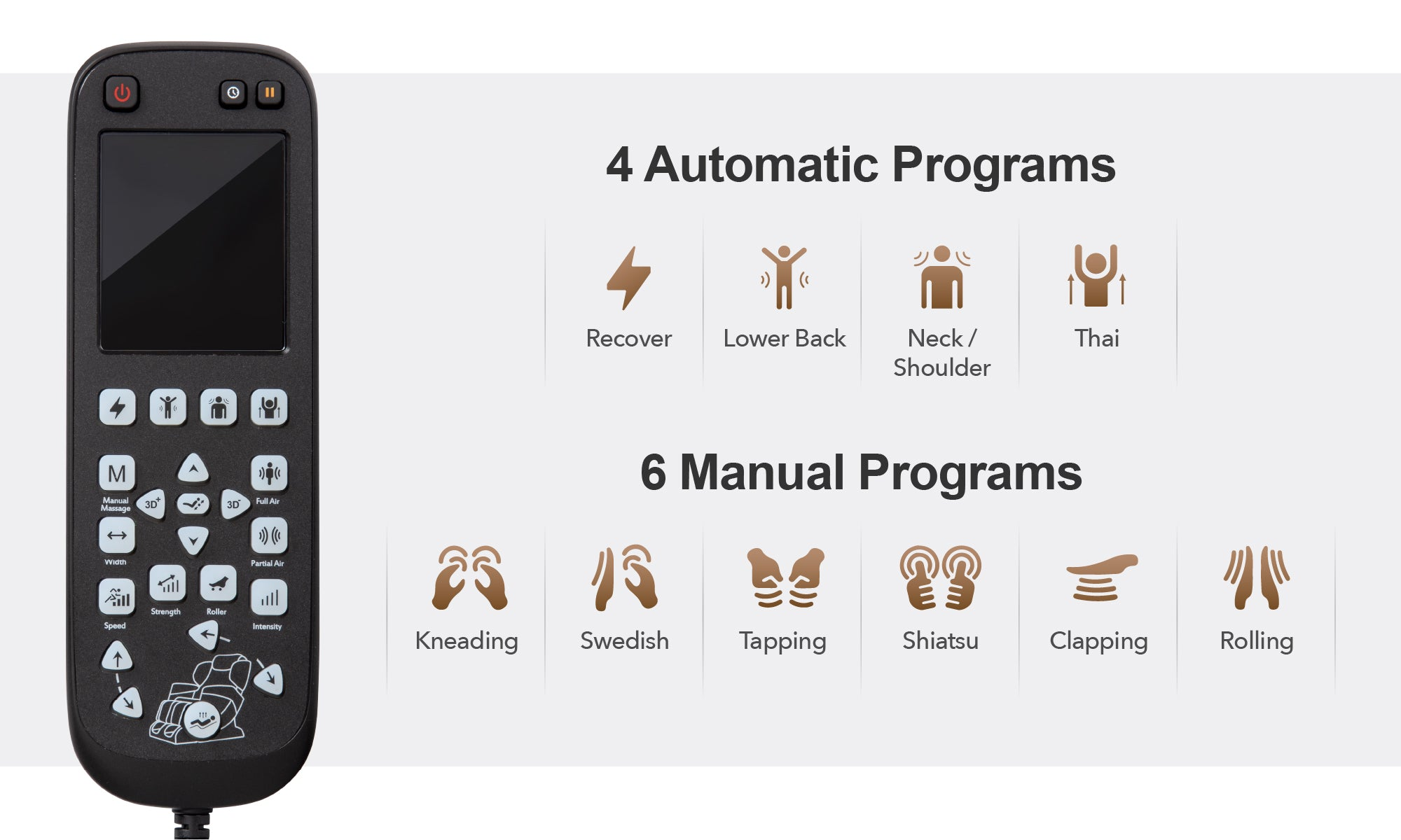 4 Automatic Programs and 6 Manual Programs