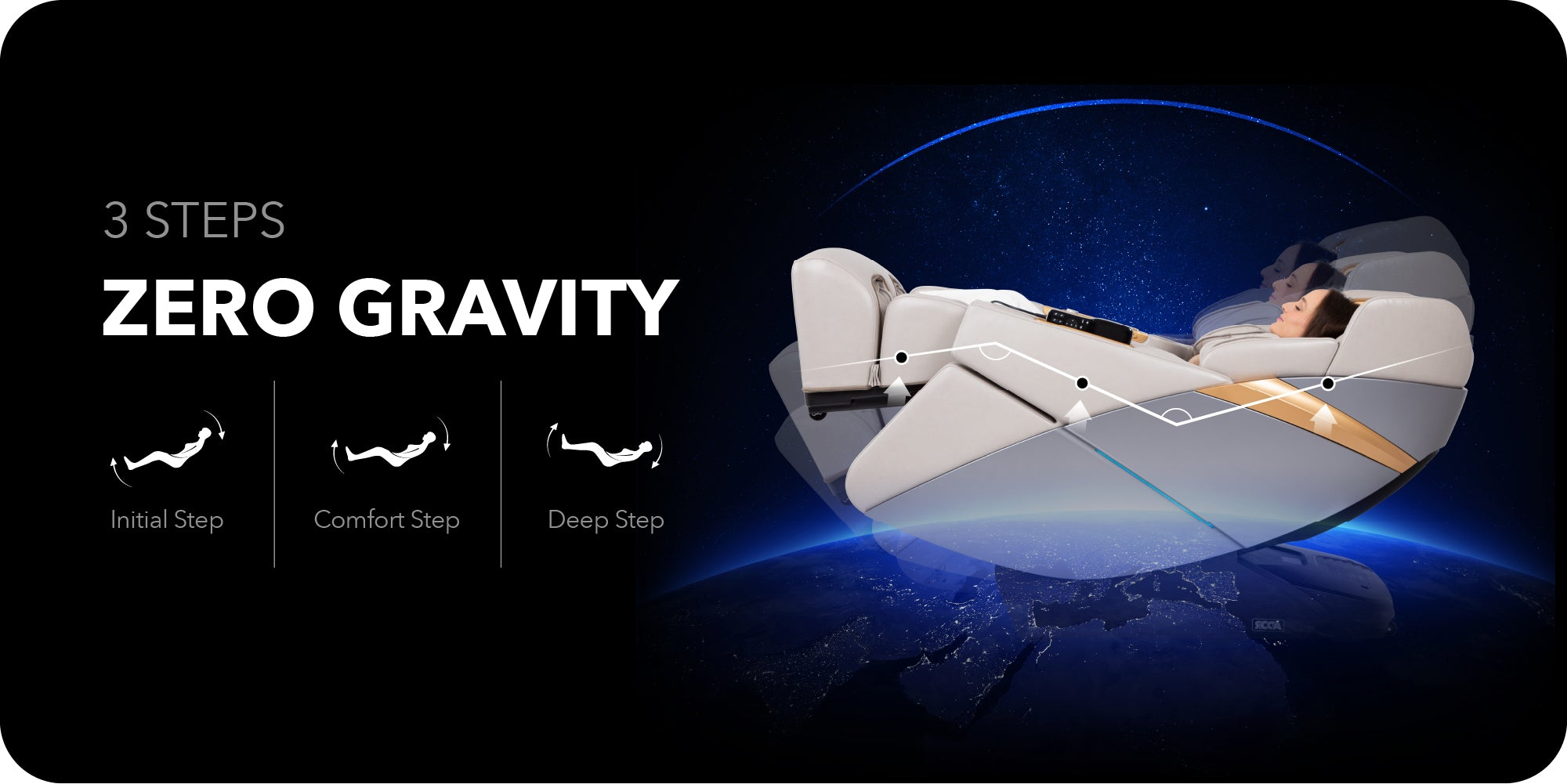 3 Steps of Zero Gravity