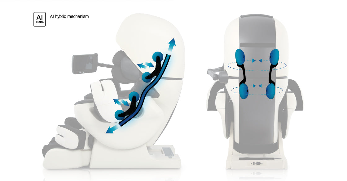 INADA ROBO- Upper and lower independent circular massage