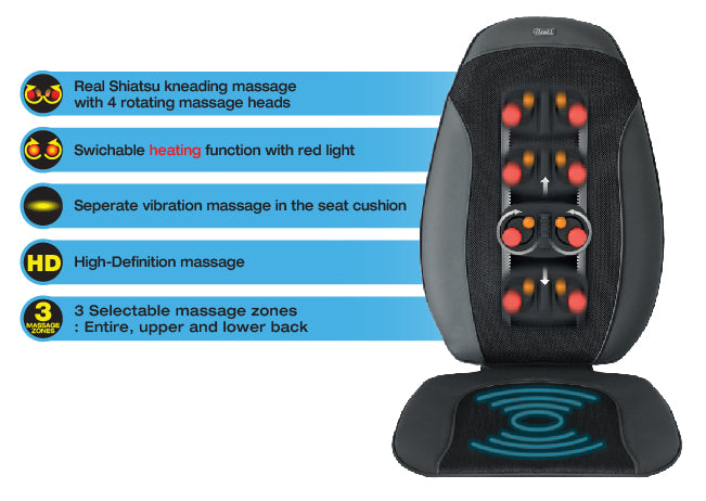 Real shiatsu kneading massage, switchable heating function, separative vibration massage, high definition massage, 3 selectable massage zones