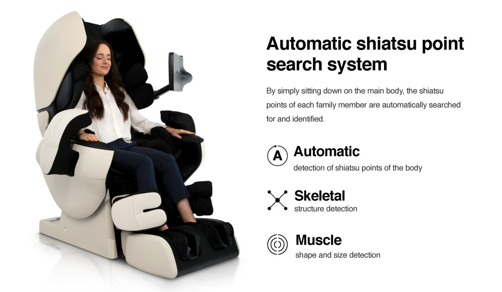 automatic shiatsu point search system