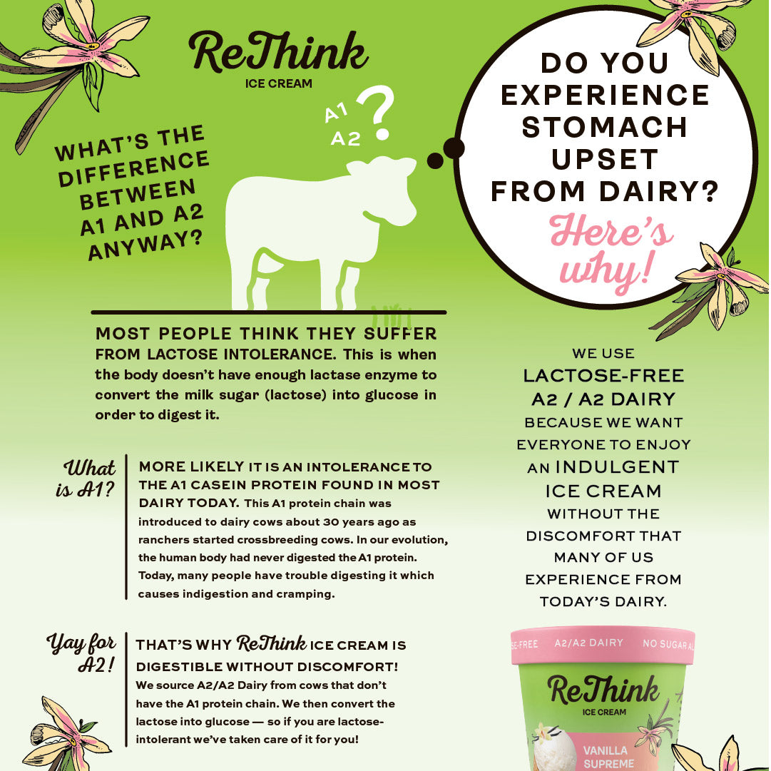 AVERSE TO DAIRY? LEARN WHY BOTH 'LACTOSE-FREE' AND 'A2/A2 DAIRY' ARE NEEDED TO NOT UPSET YOUR STOMACH