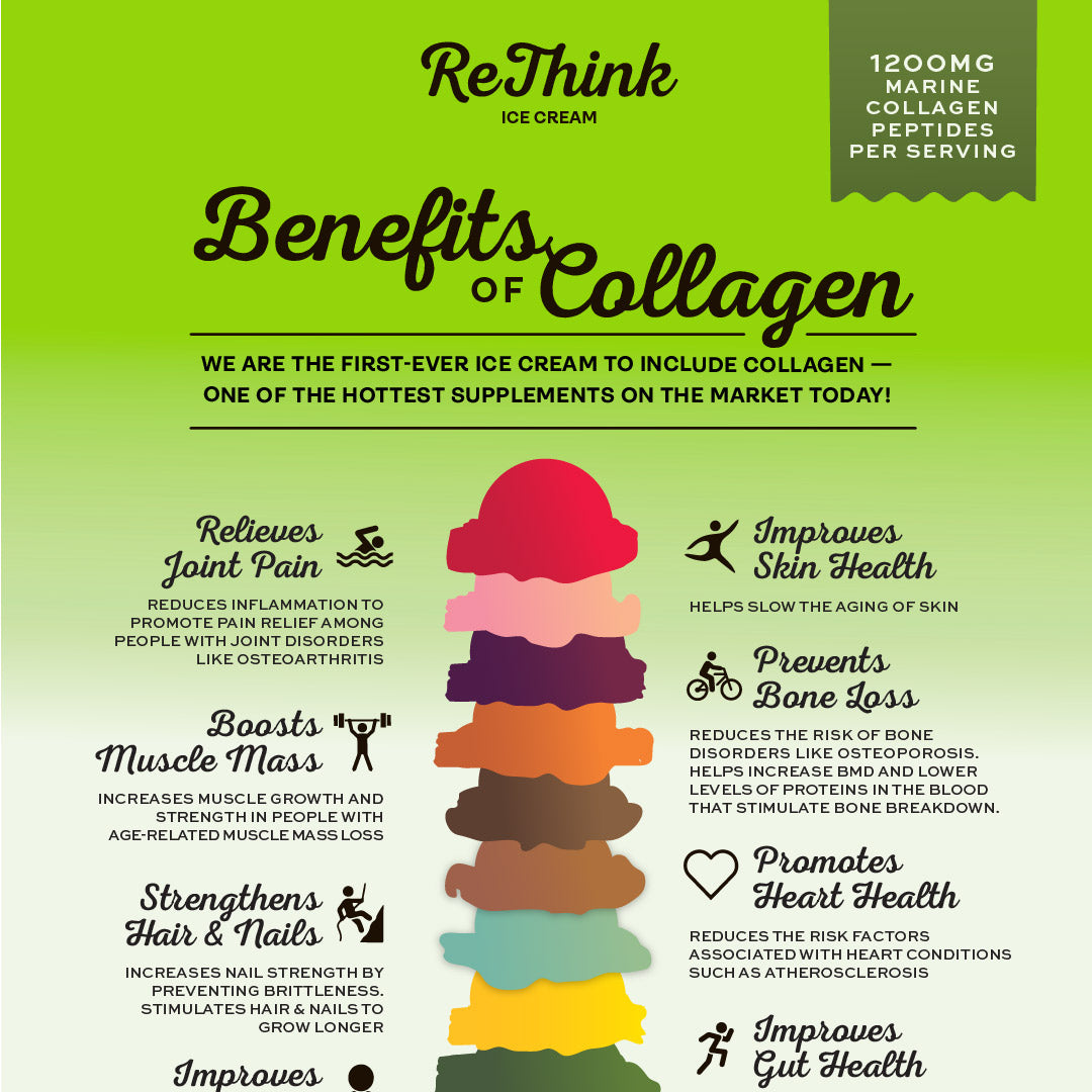 ReThink ICE CREAM IS THE FIRST-EVER ICE CREAM TO INCLUDE COLLAGEN!