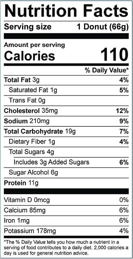 chocolate nutrition list image