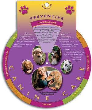 Canine Care Wheel