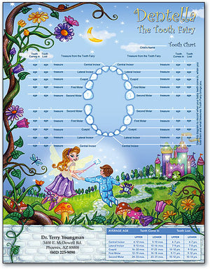 Tooth Fairy Chart