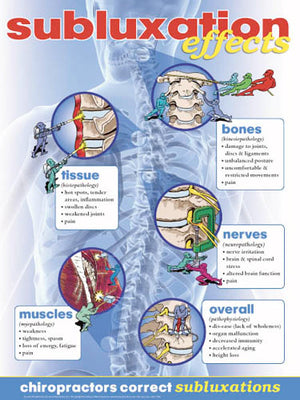 Vertebral Sublux Effects Poster - P46