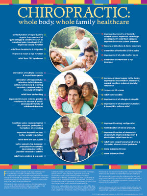 Chiropractic: Whole Body, Whole Family Healthcare Poster - P47