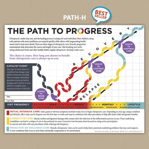 Path To Progress Handout