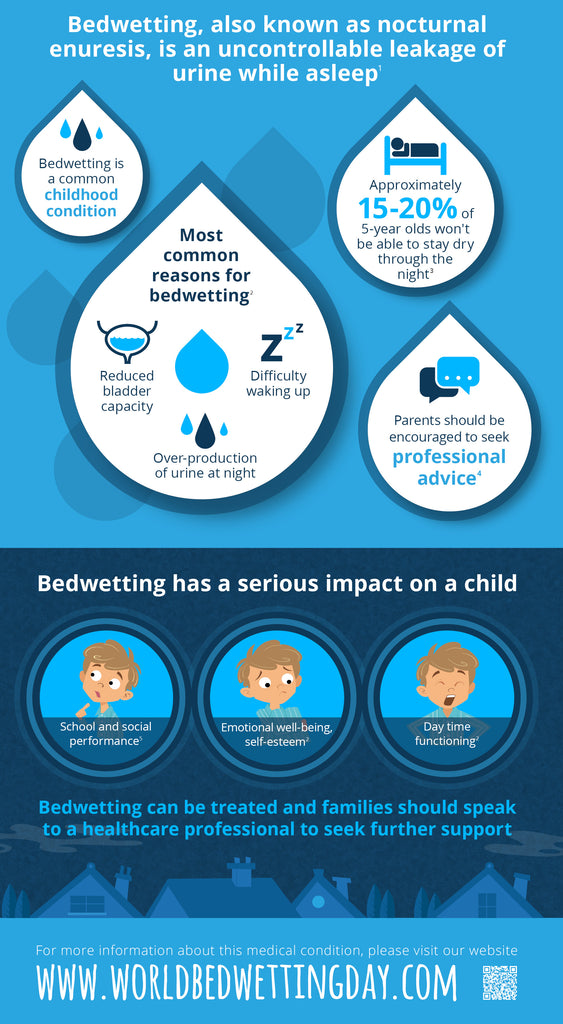 international world bed wetting day