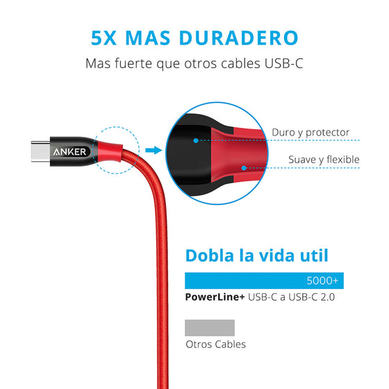 Cargador 2 puertos PowerIQ 2.0 + Cable PowerLine+ USB-C a USB-C 0.9m Rojo